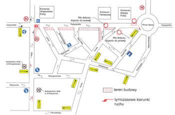 Zamiany w organizacji ruchu na skrzyżowaniu ul. 1 Maja z ul. Partyzantów